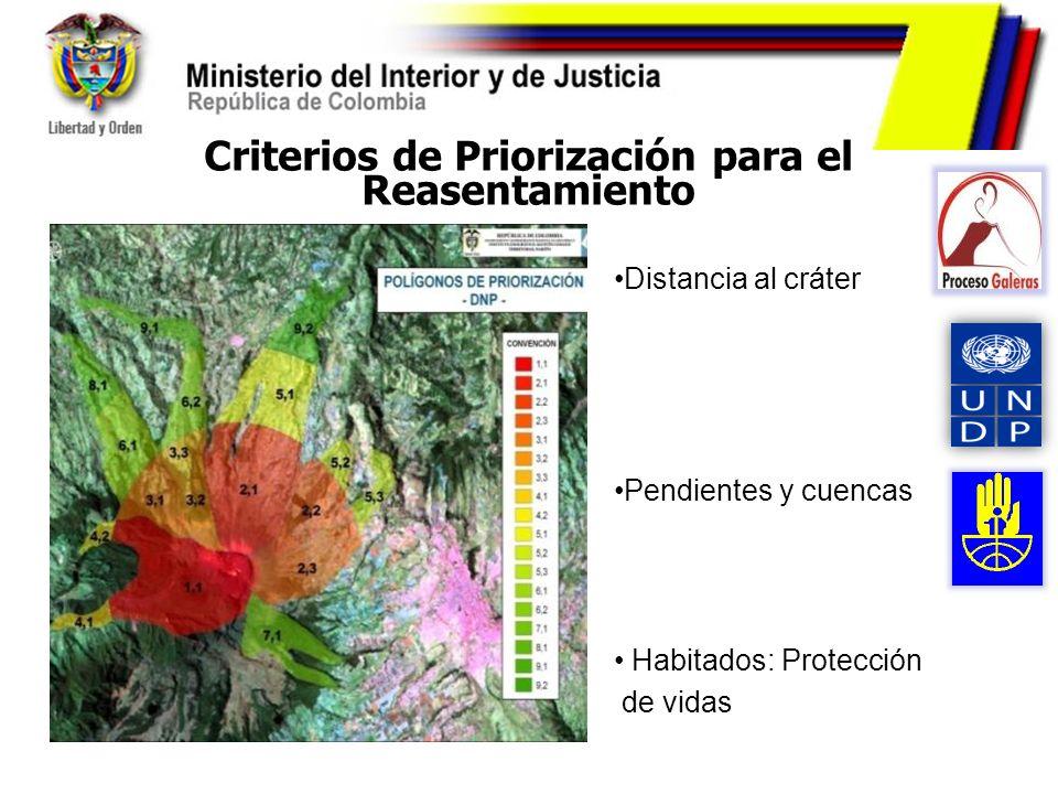 Criterios de Priorización para el Reasentamiento Distancia al cráter Pendientes y cuencas Habitados: Protección de vidas