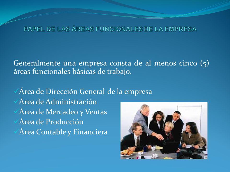 Generalmente una empresa consta de al menos cinco (5) áreas funcionales básicas de trabajo. Área de Dirección General de la empresa Área de Administra
