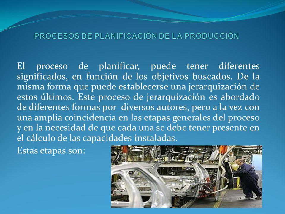 El proceso de planificar, puede tener diferentes significados, en función de los objetivos buscados.
