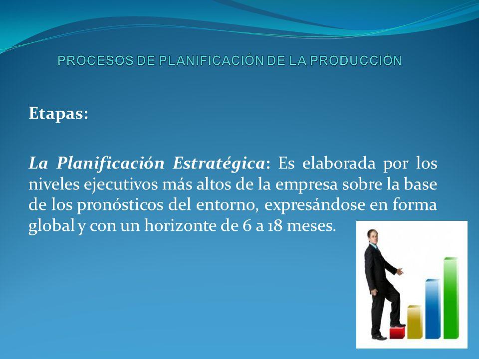 Etapas: La Planificación Estratégica: Es elaborada por los niveles ejecutivos más altos de la empresa sobre la base de los pronósticos del entorno, ex