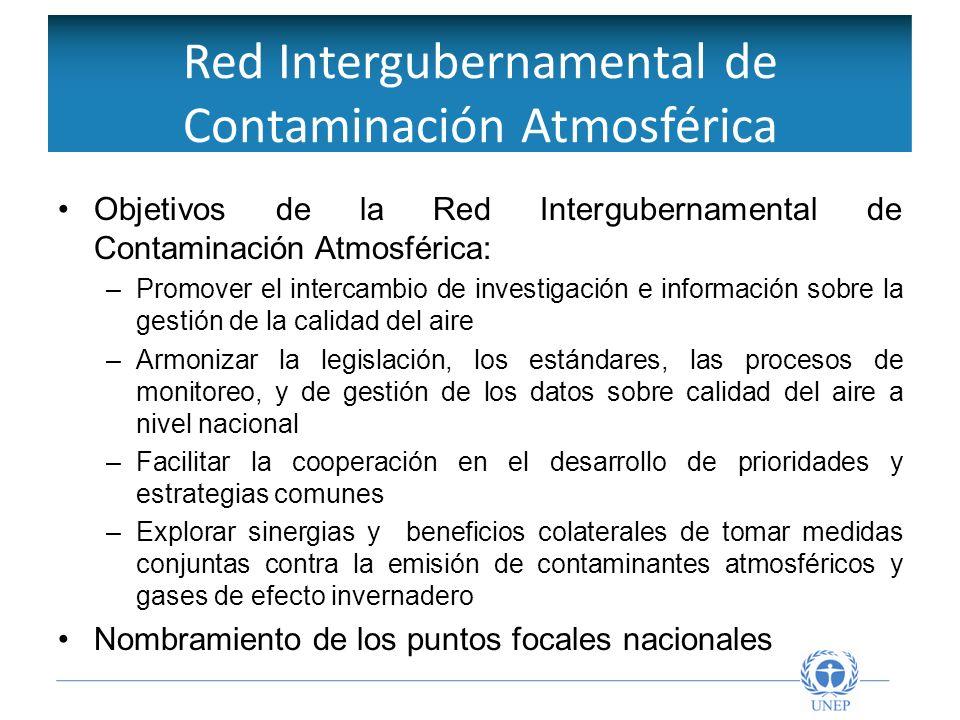 Red Intergubernamental de Contaminación Atmosférica Objetivos de la Red Intergubernamental de Contaminación Atmosférica: –Promover el intercambio de i