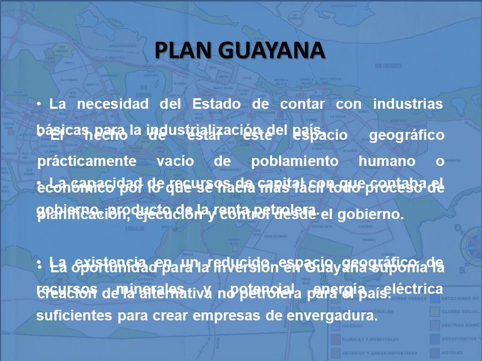 EJECUCIÓN DEL PLAN GUAYANA 1960 – 1974 SIDOR (1963) Construcción y operación de un complejo siderúrgico.