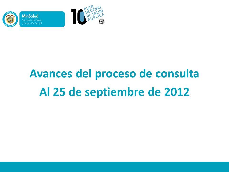 Avances del proceso de consulta Al 25 de septiembre de 2012