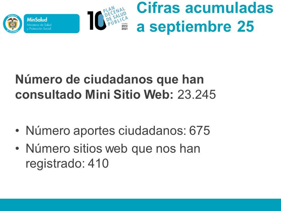 Cifras acumuladas a septiembre 25 Número de ciudadanos que han consultado Mini Sitio Web: 23.245 Número aportes ciudadanos: 675 Número sitios web que
