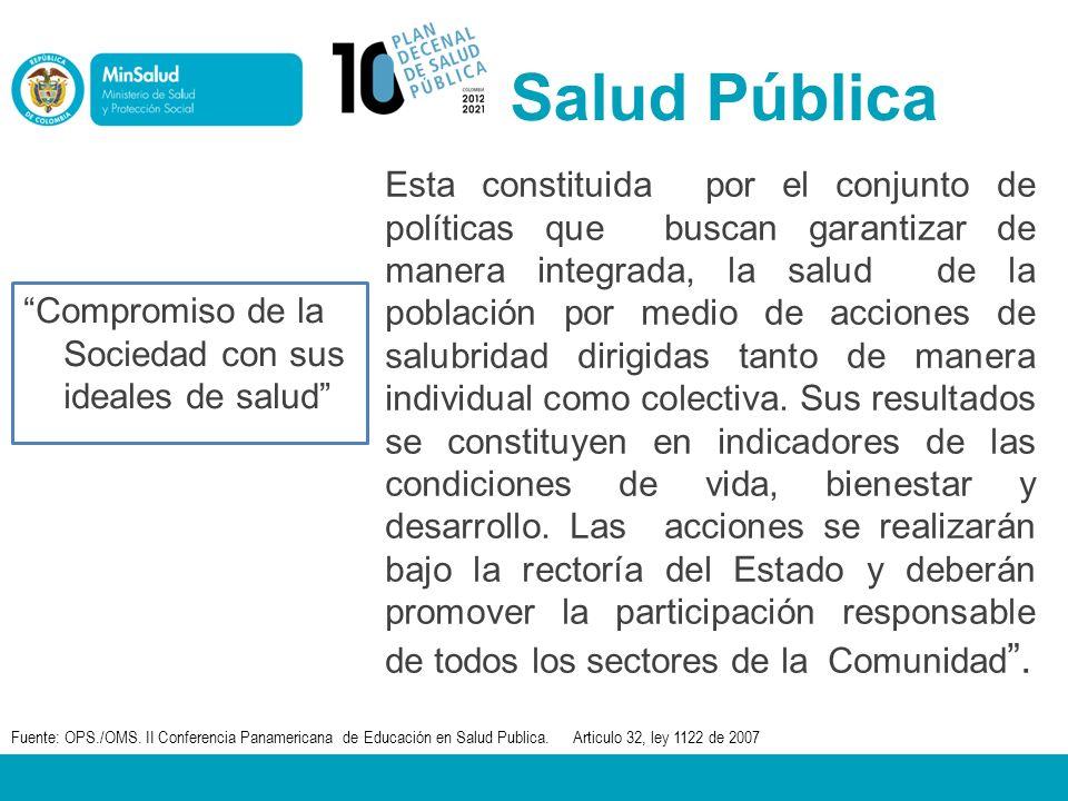 Salud Pública Compromiso de la Sociedad con sus ideales de salud Esta constituida por el conjunto de políticas que buscan garantizar de manera integra