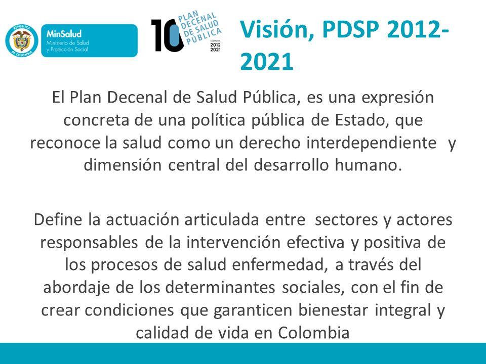 Visión, PDSP 2012- 2021 El Plan Decenal de Salud Pública, es una expresión concreta de una política pública de Estado, que reconoce la salud como un d