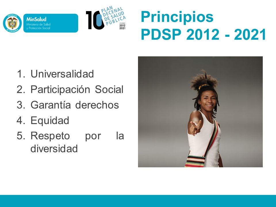 Principios PDSP 2012 - 2021 1.Universalidad 2.Participación Social 3.Garantía derechos 4.Equidad 5.Respeto por la diversidad