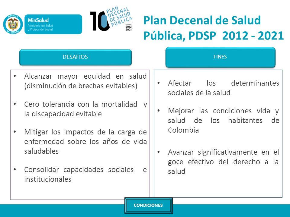 Plan Decenal de Salud Pública, PDSP 2012 - 2021 Alcanzar mayor equidad en salud (disminución de brechas evitables) Cero tolerancia con la mortalidad y