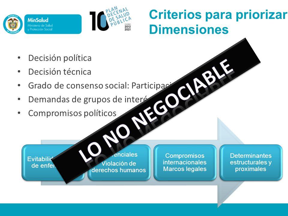 Criterios para priorizar Dimensiones Decisión política Decisión técnica Grado de consenso social: Participación Demandas de grupos de interés en el te