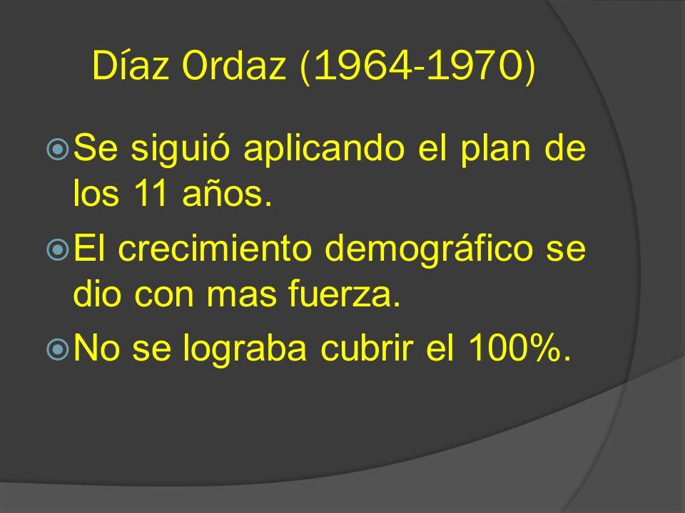 Díaz Ordaz (1964-1970) Se siguió aplicando el plan de los 11 años. El crecimiento demográfico se dio con mas fuerza. No se lograba cubrir el 100%.