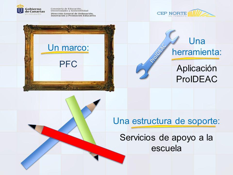 Un marco: PFC Una herramienta: Aplicación ProIDEAC Una estructura de soporte: Servicios de apoyo a la escuela ProIDEAC