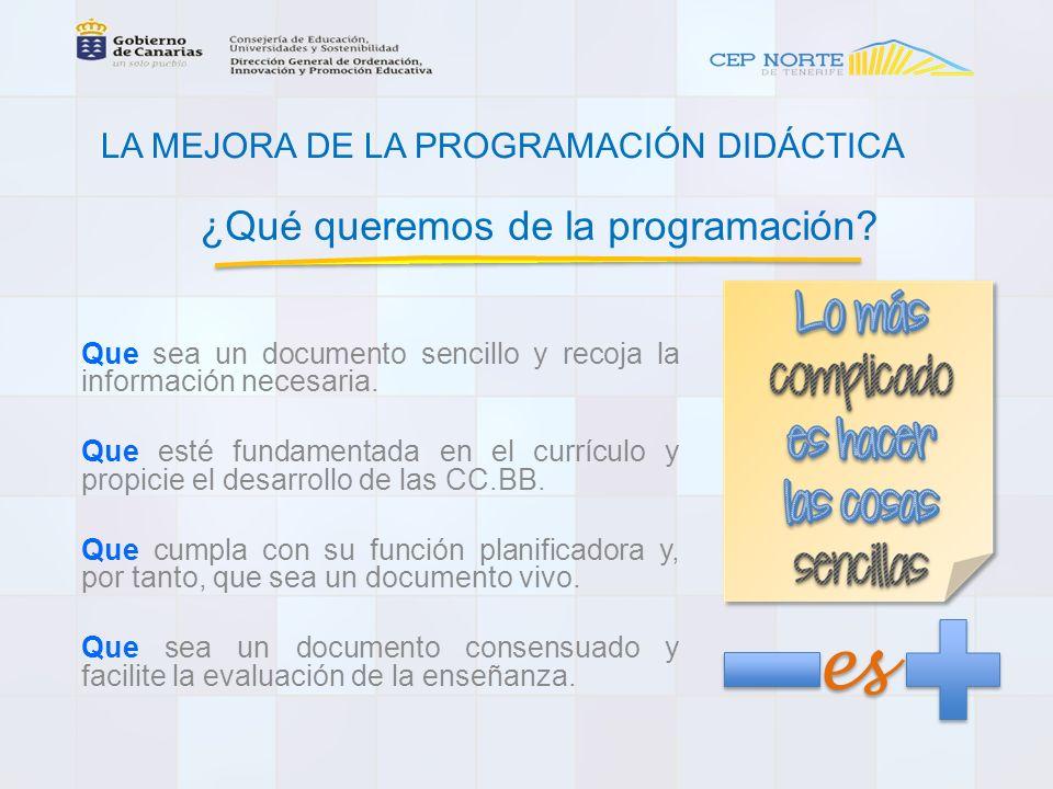 ¿Qué queremos de la programación.Que sea un documento sencillo y recoja la información necesaria.