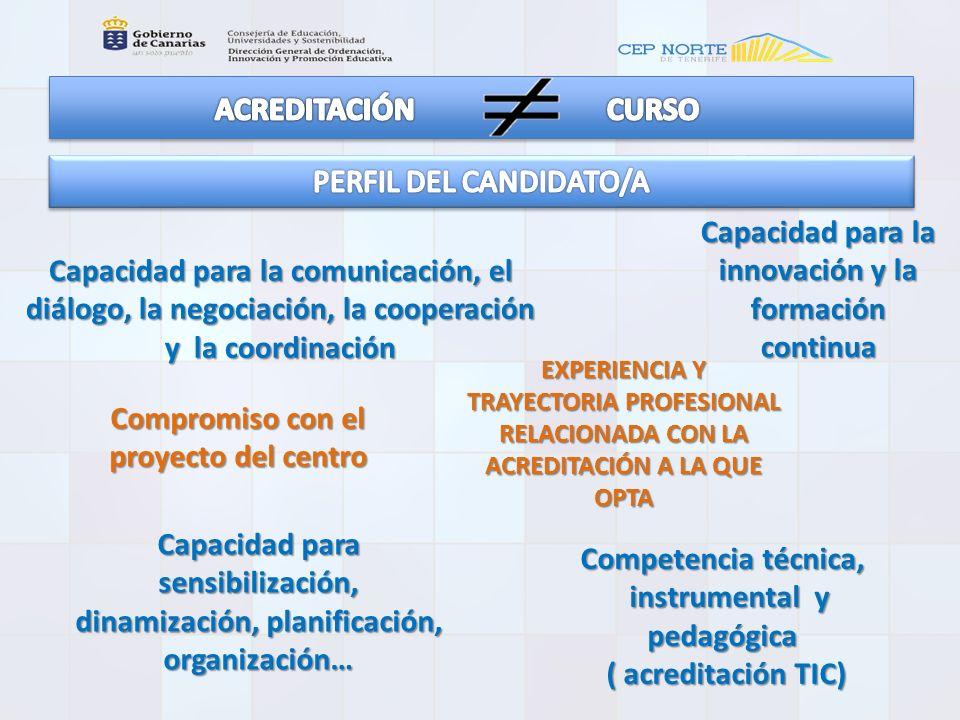 Capacidad para la comunicación, el diálogo, la negociación, la cooperación y la coordinación Capacidad para sensibilización, dinamización, planificación, organización… Capacidad para la innovación y la formación continua Compromiso con el proyecto del centro EXPERIENCIA Y TRAYECTORIA PROFESIONAL RELACIONADA CON LA ACREDITACIÓN A LA QUE OPTA Competencia técnica, instrumental y pedagógica instrumental y pedagógica ( acreditación TIC) ( acreditación TIC)