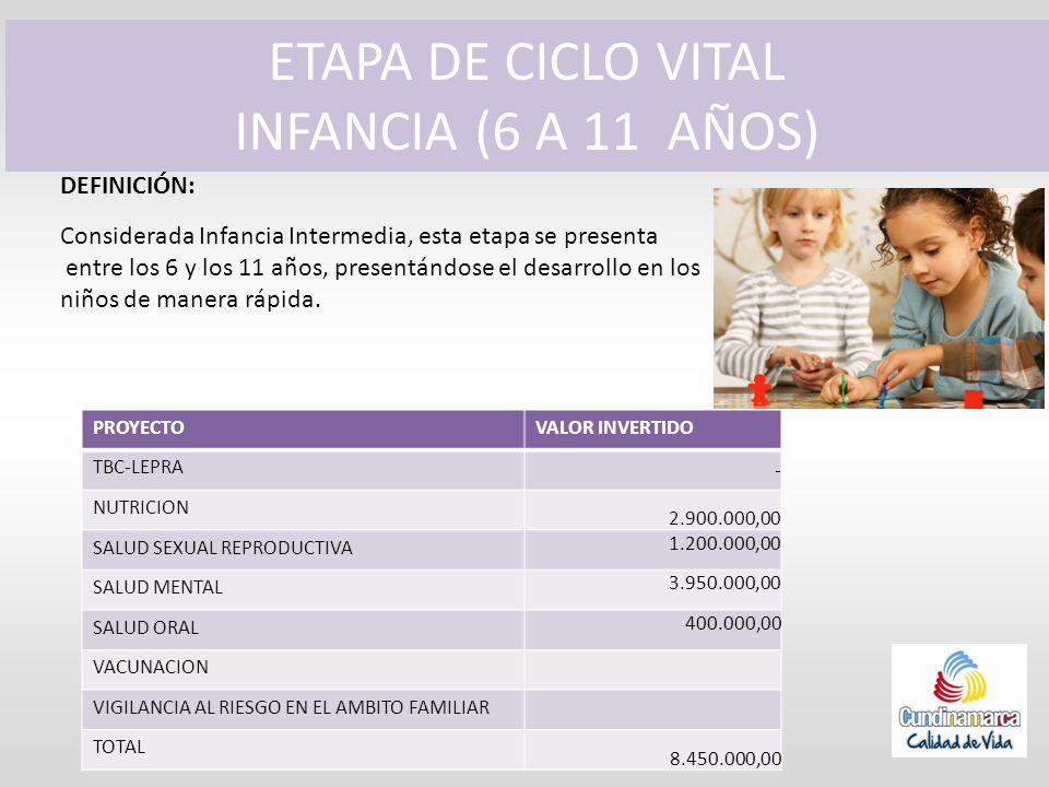 ETAPA DE CICLO VITAL INFANCIA (6 A 11 AÑOS) DEFINICIÓN: Considerada Infancia Intermedia, esta etapa se presenta entre los 6 y los 11 años, presentándo
