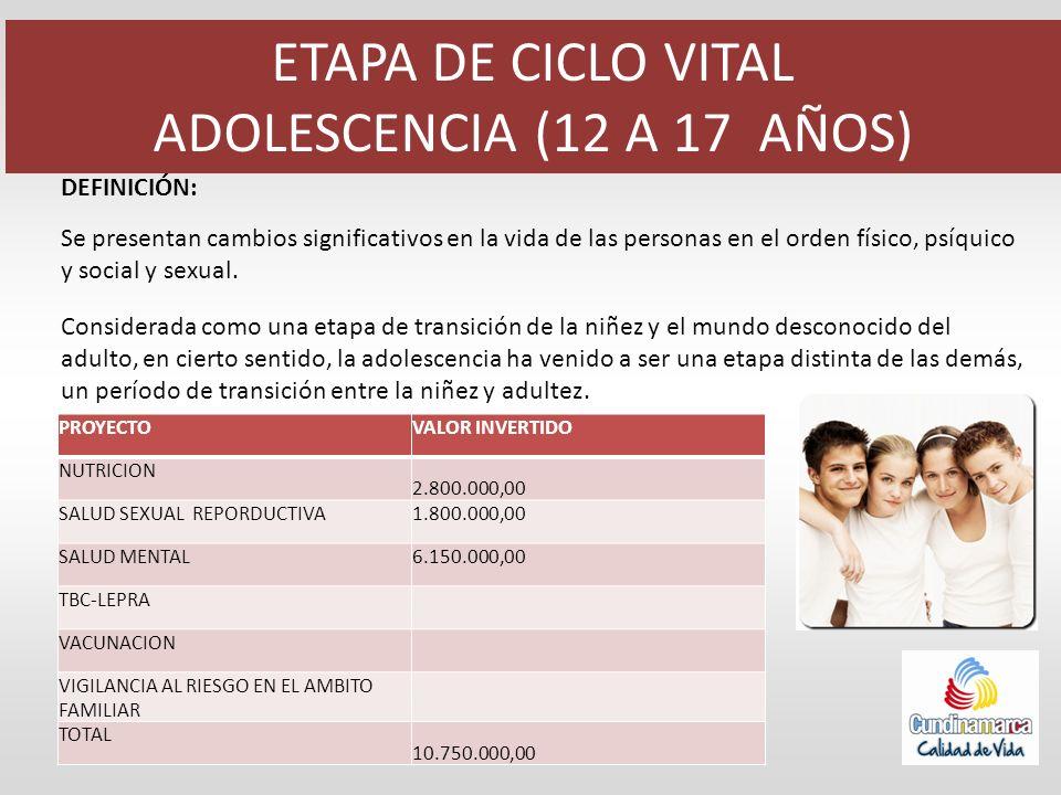 ETAPA DE CICLO VITAL ADOLESCENCIA (12 A 17 AÑOS) DEFINICIÓN: Se presentan cambios significativos en la vida de las personas en el orden físico, psíqui