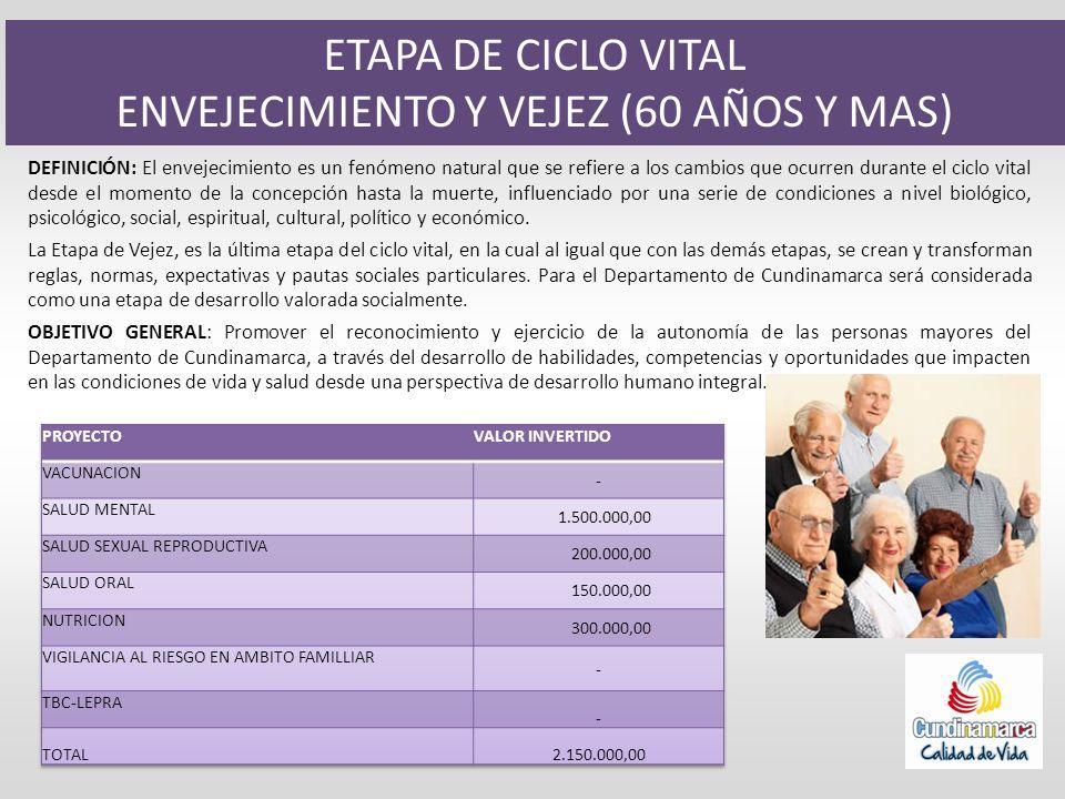 ETAPA DE CICLO VITAL ENVEJECIMIENTO Y VEJEZ (60 AÑOS Y MAS) DEFINICIÓN: El envejecimiento es un fenómeno natural que se refiere a los cambios que ocur