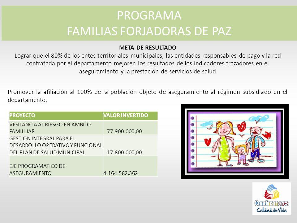 PROGRAMA FAMILIAS FORJADORAS DE PAZ META DE RESULTADO Lograr que el 80% de los entes territoriales municipales, las entidades responsables de pago y l