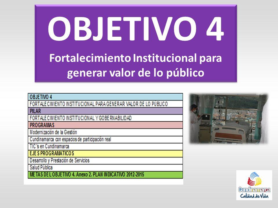 OBJETIVO 4 Fortalecimiento Institucional para generar valor de lo público OBJETIVO 4 Fortalecimiento Institucional para generar valor de lo público