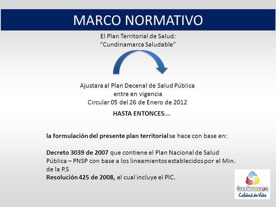 El Plan Territorial de Salud: Cundinamarca Saludable MARCO NORMATIVO Ajustara al Plan Decenal de Salud Pública entre en vigencia Circular 05 del 26 de