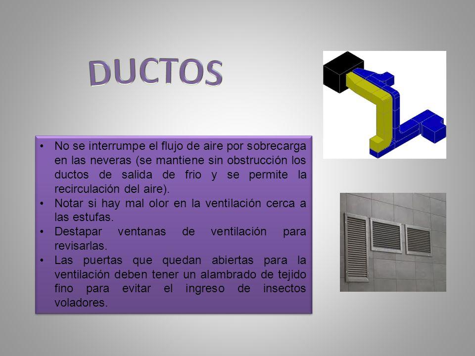 No se interrumpe el flujo de aire por sobrecarga en las neveras (se mantiene sin obstrucción los ductos de salida de frio y se permite la recirculació