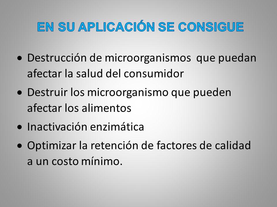 Destrucción de microorganismos que puedan afectar la salud del consumidor Destruir los microorganismo que pueden afectar los alimentos Inactivación en