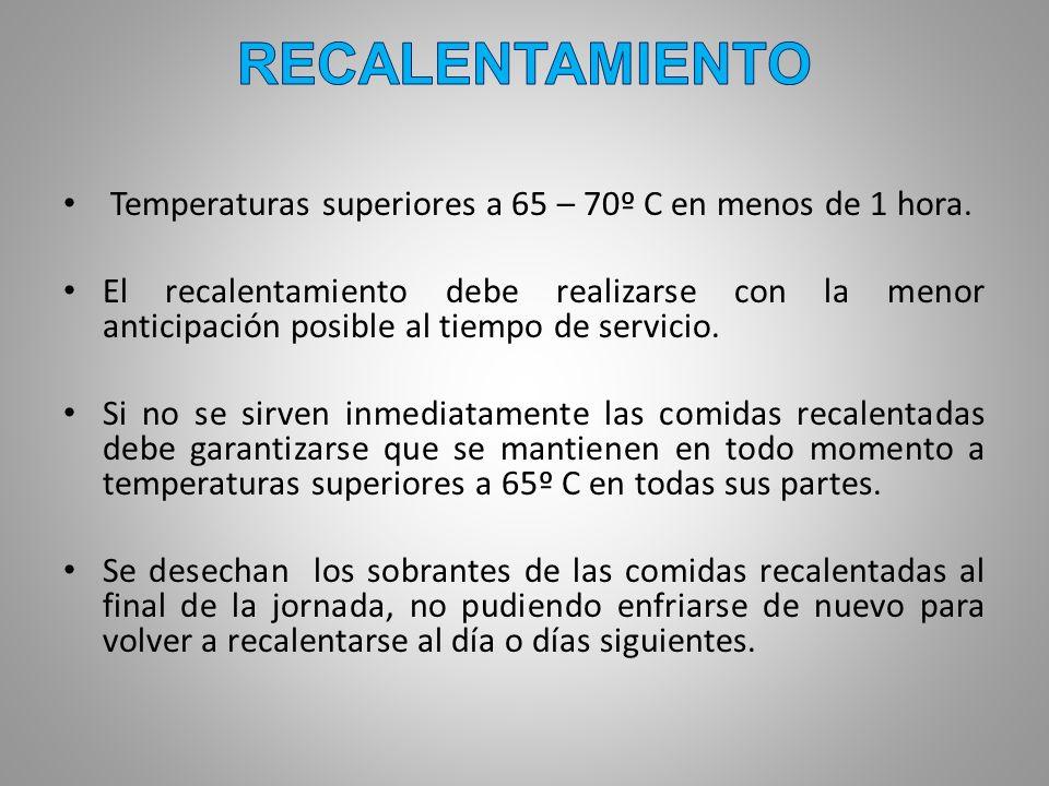 Temperaturas superiores a 65 – 70º C en menos de 1 hora. El recalentamiento debe realizarse con la menor anticipación posible al tiempo de servicio. S