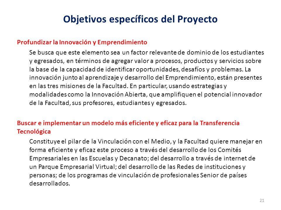 Objetivos específicos del Proyecto Profundizar la Innovación y Emprendimiento Se busca que este elemento sea un factor relevante de dominio de los est