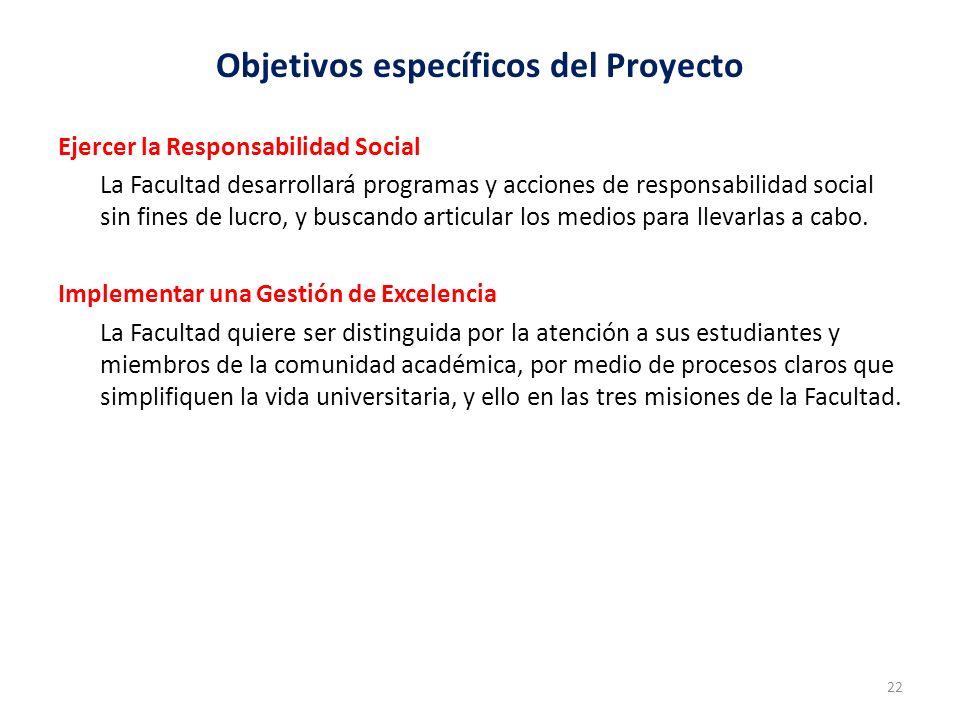 Objetivos específicos del Proyecto Ejercer la Responsabilidad Social La Facultad desarrollará programas y acciones de responsabilidad social sin fines de lucro, y buscando articular los medios para llevarlas a cabo.