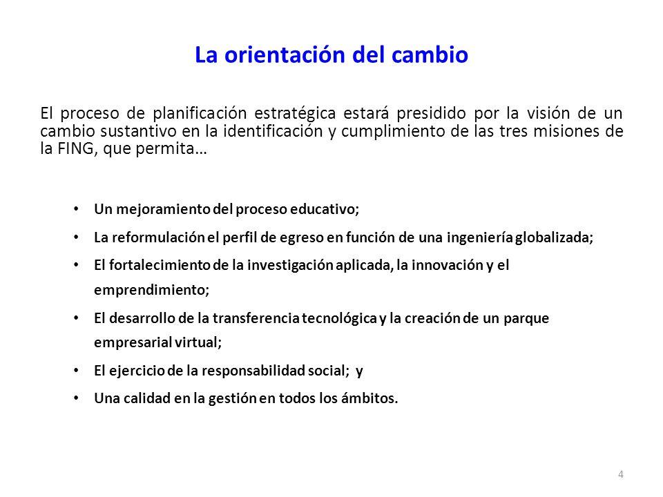 El Programa de CORFO 5 Formular un nuevo Plan Estratégico Implementar el Nuevo Plan Seguimiento y Ciclo de Calidad