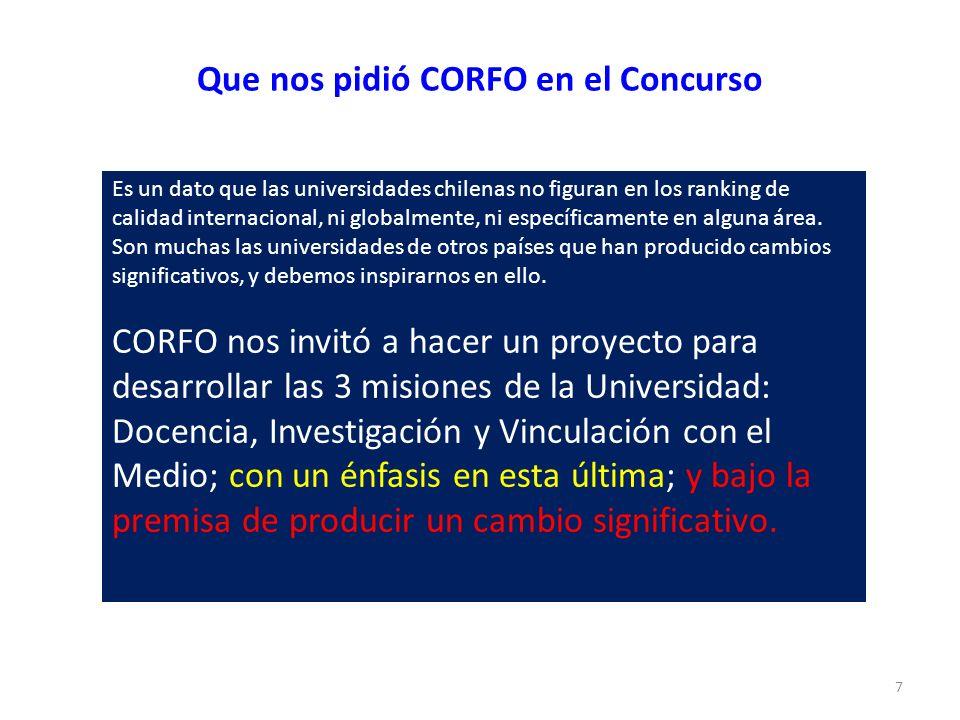 Que nos pidió CORFO en el Concurso 7 Es un dato que las universidades chilenas no figuran en los ranking de calidad internacional, ni globalmente, ni específicamente en alguna área.