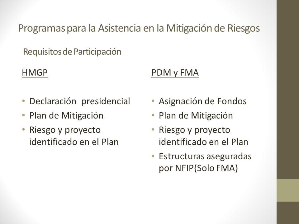 HMGP Declaración presidencial Plan de Mitigación Riesgo y proyecto identificado en el Plan PDM y FMA Asignación de Fondos Plan de Mitigación Riesgo y