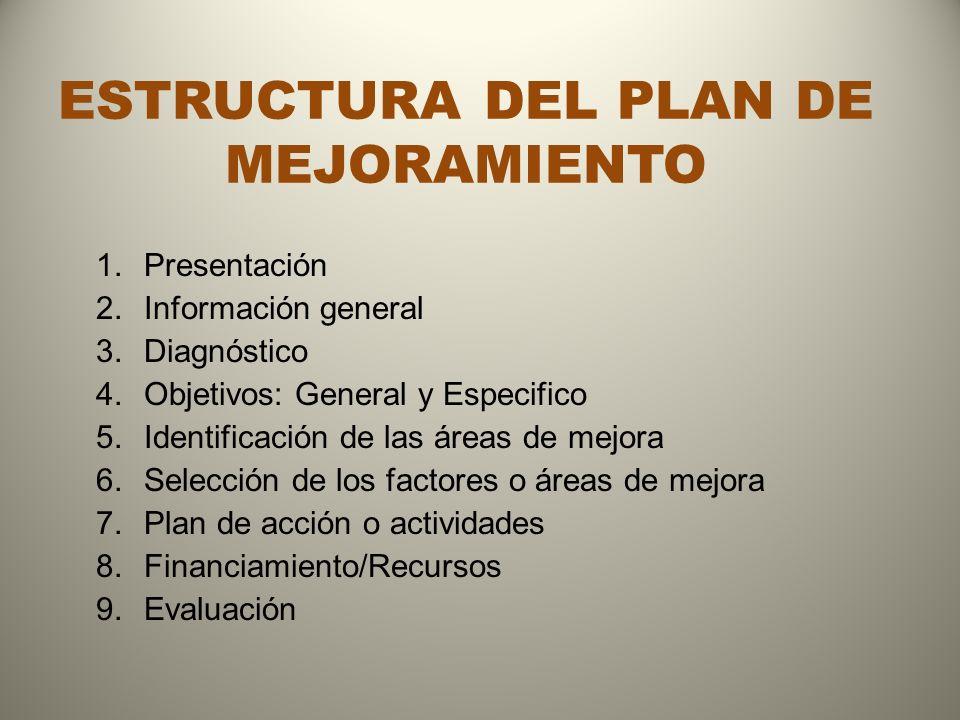 ESTRUCTURA DEL PLAN DE MEJORAMIENTO 1.Presentación 2.Información general 3.Diagnóstico 4.Objetivos: General y Especifico 5.Identificación de las áreas