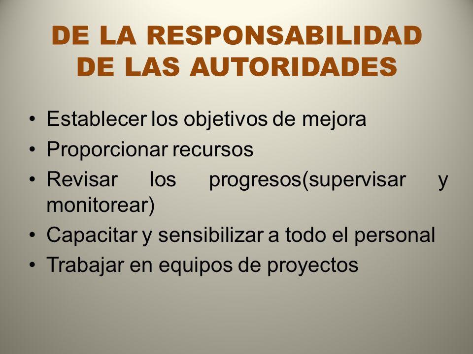 DE LA RESPONSABILIDAD DE LAS AUTORIDADES Establecer los objetivos de mejora Proporcionar recursos Revisar los progresos(supervisar y monitorear) Capac