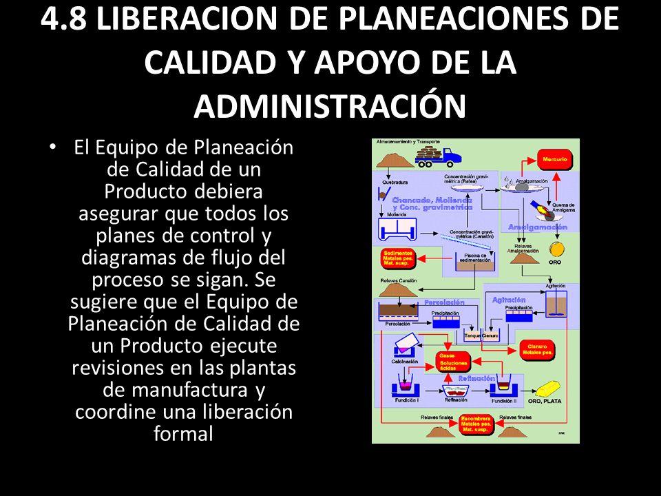 4.8 LIBERACION DE PLANEACIONES DE CALIDAD Y APOYO DE LA ADMINISTRACIÓN El Equipo de Planeación de Calidad de un Producto debiera asegurar que todos lo
