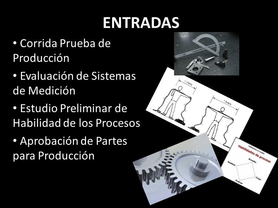 ENTRADAS Corrida Prueba de Producción Evaluación de Sistemas de Medición Estudio Preliminar de Habilidad de los Procesos Aprobación de Partes para Pro