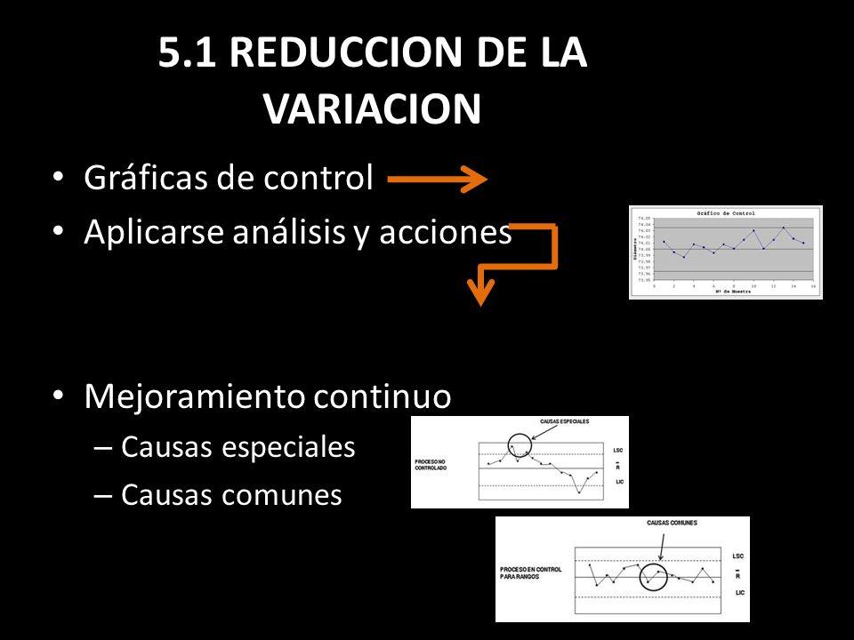 5.1 REDUCCION DE LA VARIACION Gráficas de control Aplicarse análisis y acciones Mejoramiento continuo – Causas especiales – Causas comunes Identificar