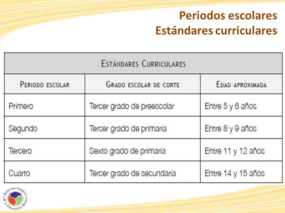 Periodos escolares Estándares curriculares