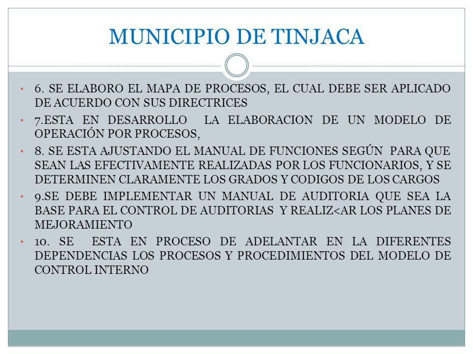 MUNICIPIO DE TINJACA 6. SE ELABORO EL MAPA DE PROCESOS, EL CUAL DEBE SER APLICADO DE ACUERDO CON SUS DIRECTRICES 7.ESTA EN DESARROLLO LA ELABORACION D