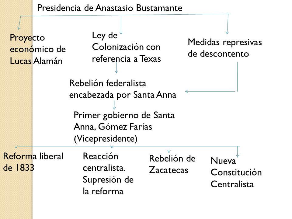Presidencia de Anastasio Bustamante Proyecto económico de Lucas Alamán Ley de Colonización con referencia a Texas Medidas represivas de descontento Re