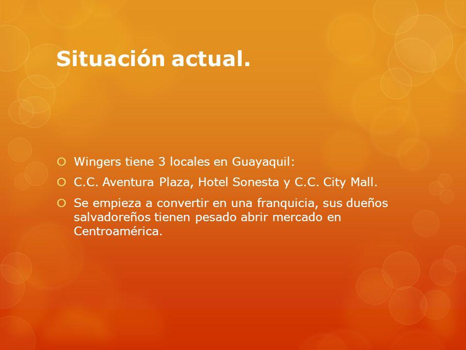 Situación actual.Wingers tiene 3 locales en Guayaquil: C.C.