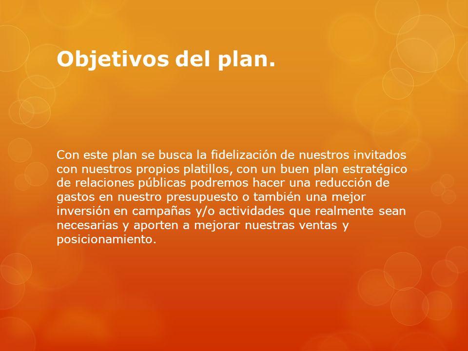 Objetivos del plan.