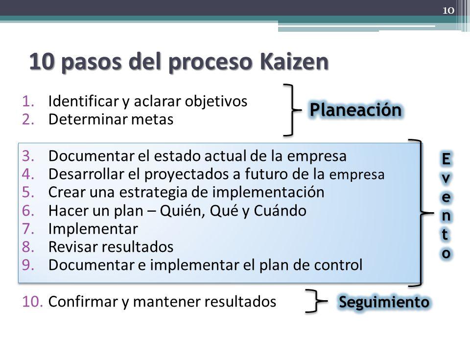 10 pasos del proceso Kaizen 1.Identificar y aclarar objetivos 2.Determinar metas 3.Documentar el estado actual de la empresa 4.Desarrollar el proyecta