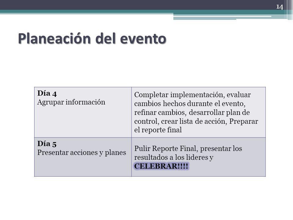 Planeación del evento Día 4 Agrupar información Completar implementación, evaluar cambios hechos durante el evento, refinar cambios, desarrollar plan