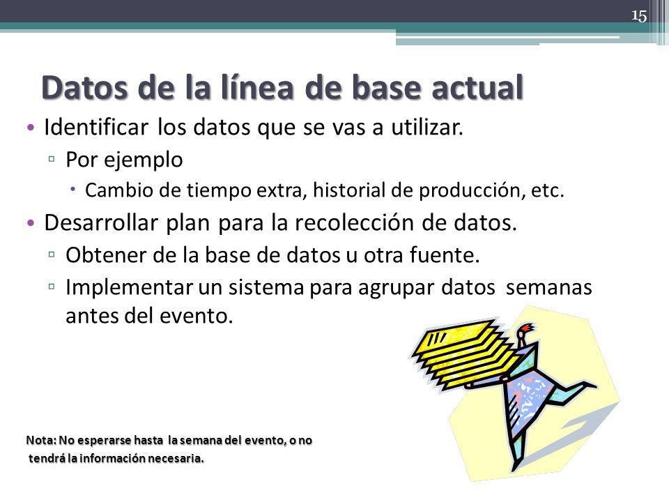 Datos de la línea de base actual Identificar los datos que se vas a utilizar. Por ejemplo Cambio de tiempo extra, historial de producción, etc. Desarr