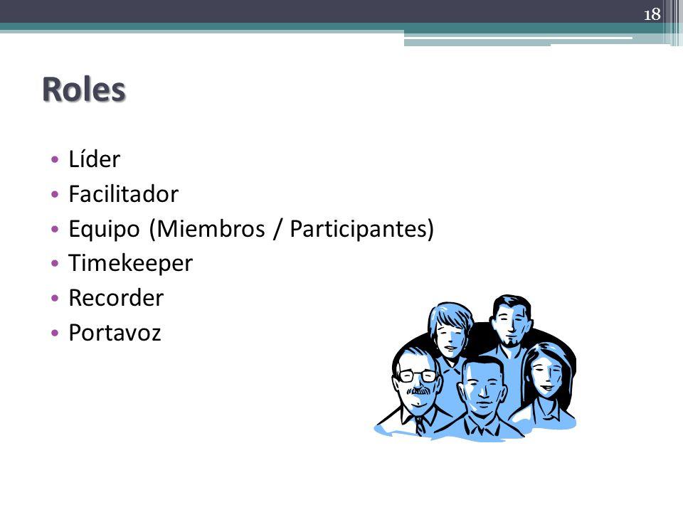 Roles Líder Facilitador Equipo (Miembros / Participantes) Timekeeper Recorder Portavoz 18