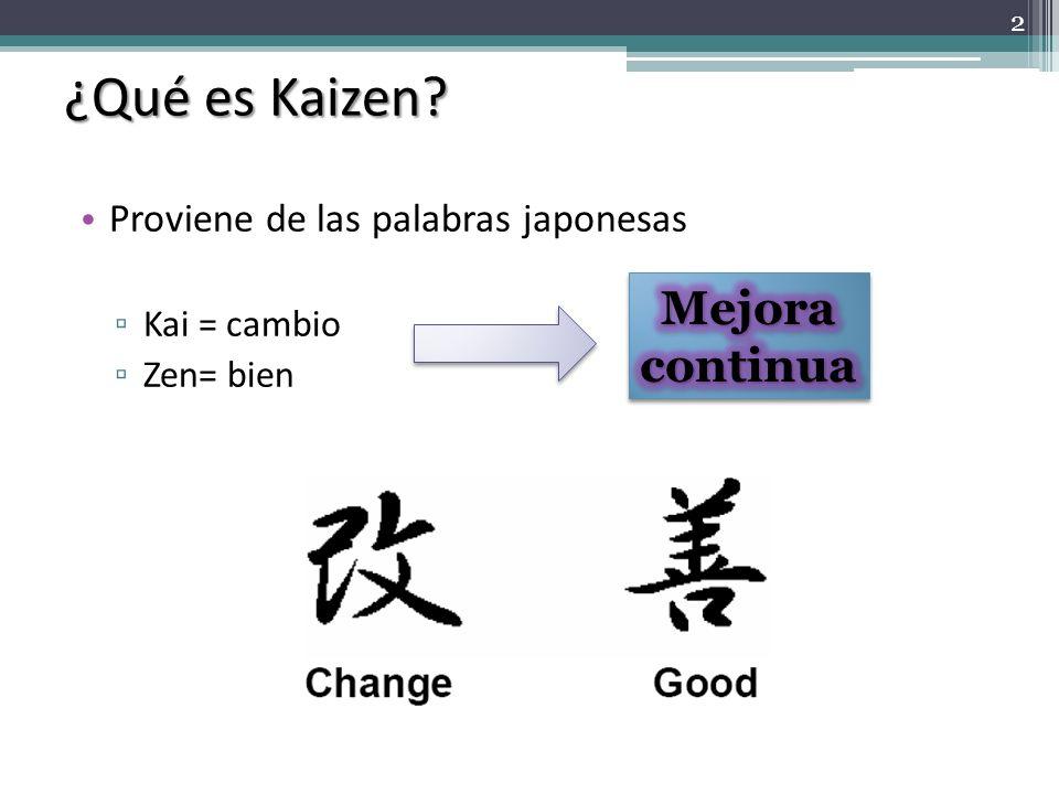 Parálisis Análisis Kaizen no es una ciencia exacta Se enfoca en informacion que puede hacer o romper con el estado a futuro Recuerde que el TIEMPO es limitado 53