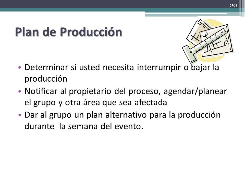 Plan de Producción Determinar si usted necesita interrumpir o bajar la producción Notificar al propietario del proceso, agendar/planear el grupo y otr