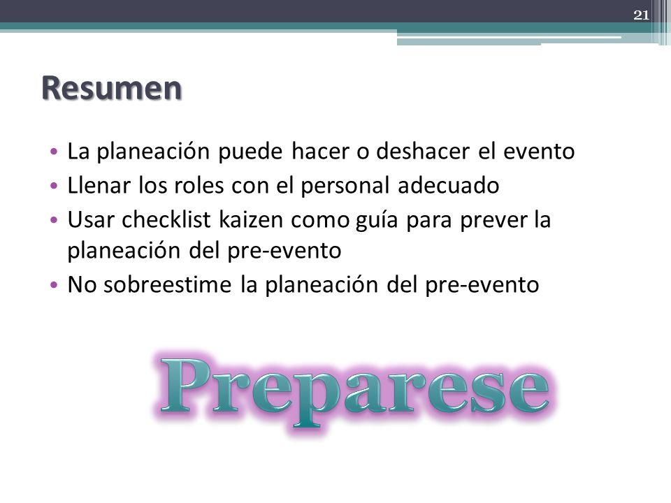 Resumen La planeación puede hacer o deshacer el evento Llenar los roles con el personal adecuado Usar checklist kaizen como guía para prever la planea