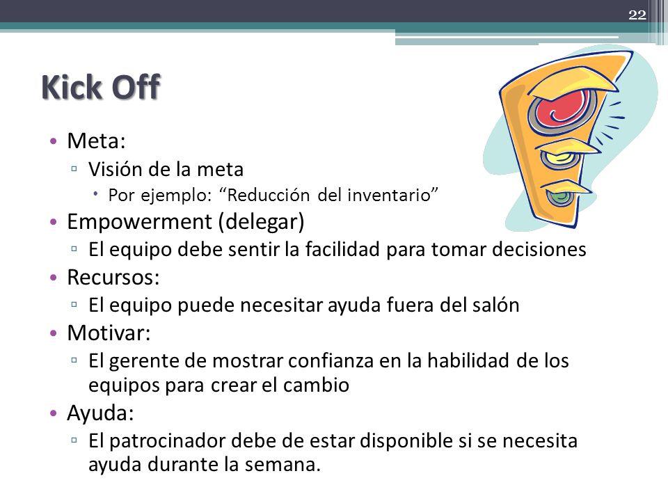 Kick Off Meta: Visión de la meta Por ejemplo: Reducción del inventario Empowerment (delegar) El equipo debe sentir la facilidad para tomar decisiones