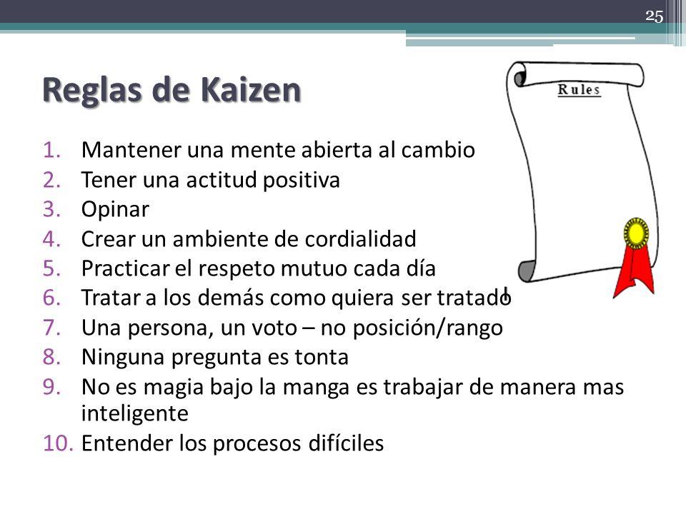 Reglas de Kaizen 1.Mantener una mente abierta al cambio 2.Tener una actitud positiva 3.Opinar 4.Crear un ambiente de cordialidad 5.Practicar el respet